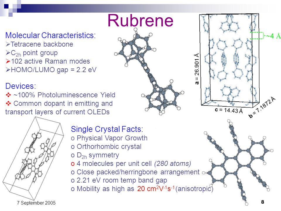 8 7 September 2005 Rubrene Molecular Characteristics:  Tetracene backbone  C 2h point group  102 active Raman modes  HOMO/LUMO gap = 2.2 eV Single Crystal Facts: o Physical Vapor Growth o Orthorhombic crystal o D 2h symmetry o 4 molecules per unit cell (280 atoms) o Close packed/herringbone arrangement o 2.21 eV room temp band gap o Mobility as high as (anisotropic) a = 26.901 Å b = 7.1872 Å c = 14.43 Å ~4 Å Devices:  ~100% Photoluminescence Yield  Common dopant in emitting and transport layers of current OLEDs 20 cm 2 V -1 s -1