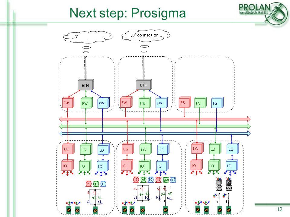 Next step: Prosigma 12