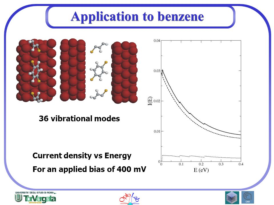 Application to benzene 36 vibrational modes Current density vs Energy For an applied bias of 400 mV