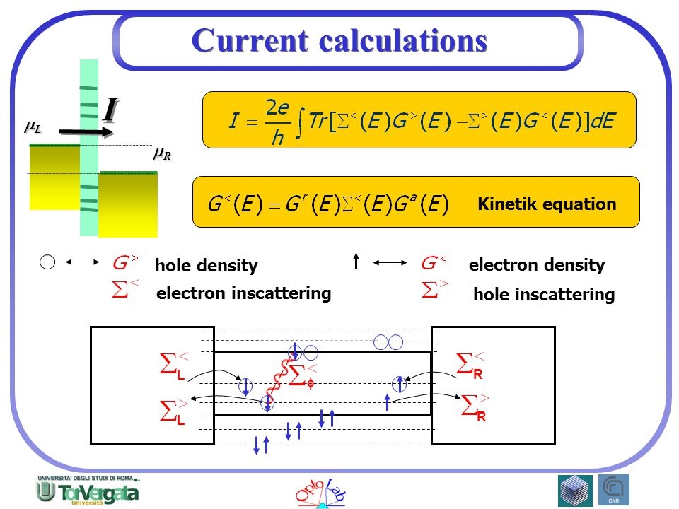 hole density electron density electron inscattering hole inscattering Kinetik equation RRRR LLLL I I Current calculations L R L R 
