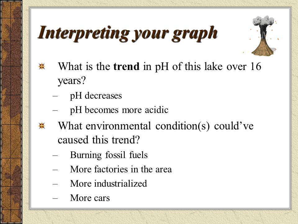 Interpreting your graph What is the trend in pH of this lake over 16 years.
