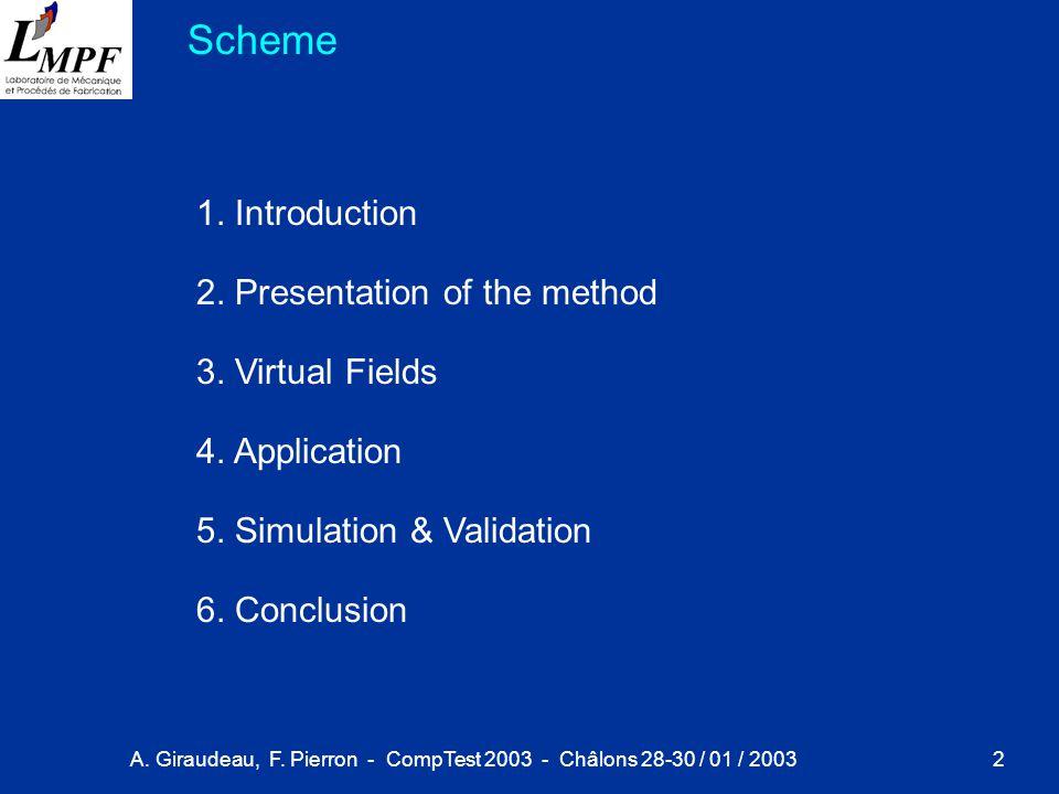 A. Giraudeau, F. Pierron - CompTest 2003 - Châlons 28-30 / 01 / 20032 Scheme 1.