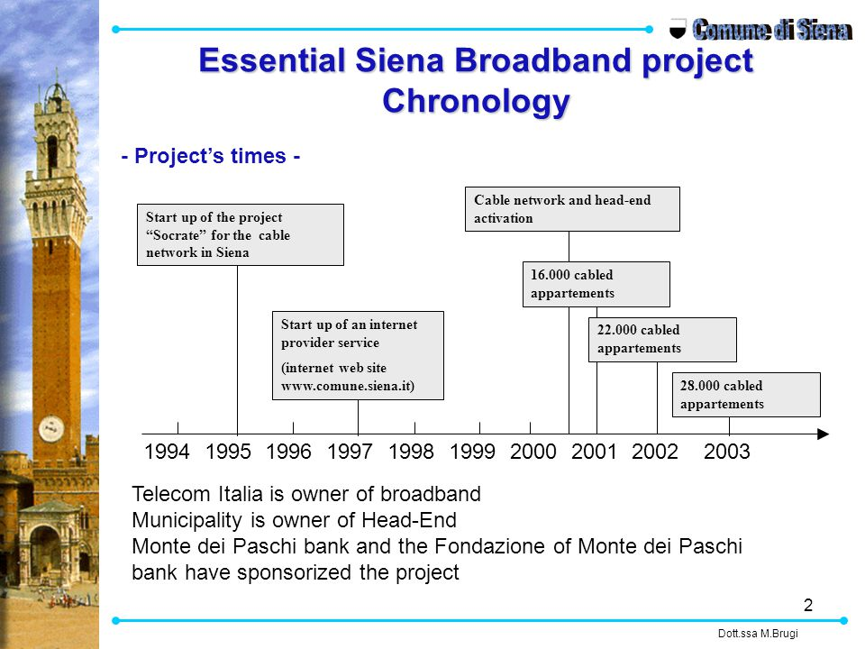 2 Essential Siena Broadband project Chronology - Project's times - Telecom Italia is owner of broadband Municipality is owner of Head-End Monte dei Paschi bank and the Fondazione of Monte dei Paschi bank have sponsorized the project Dott.ssa M.Brugi 199519961997199819992000200120021994 2003 Start up of the project Socrate for the cable network in Siena Start up of an internet provider service (internet web site www.comune.siena.it) Cable network and head-end activation 16.000 cabled appartements 22.000 cabled appartements 28.000 cabled appartements