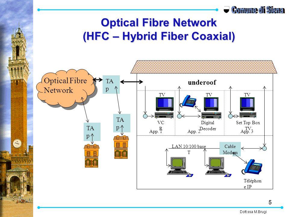 5 TA p Optical Fibre Network TV VC R Téléphon e IP TV Digital Decoder Cable Modem LAN 10/100 base T Set Top Box TV TV TA p App.