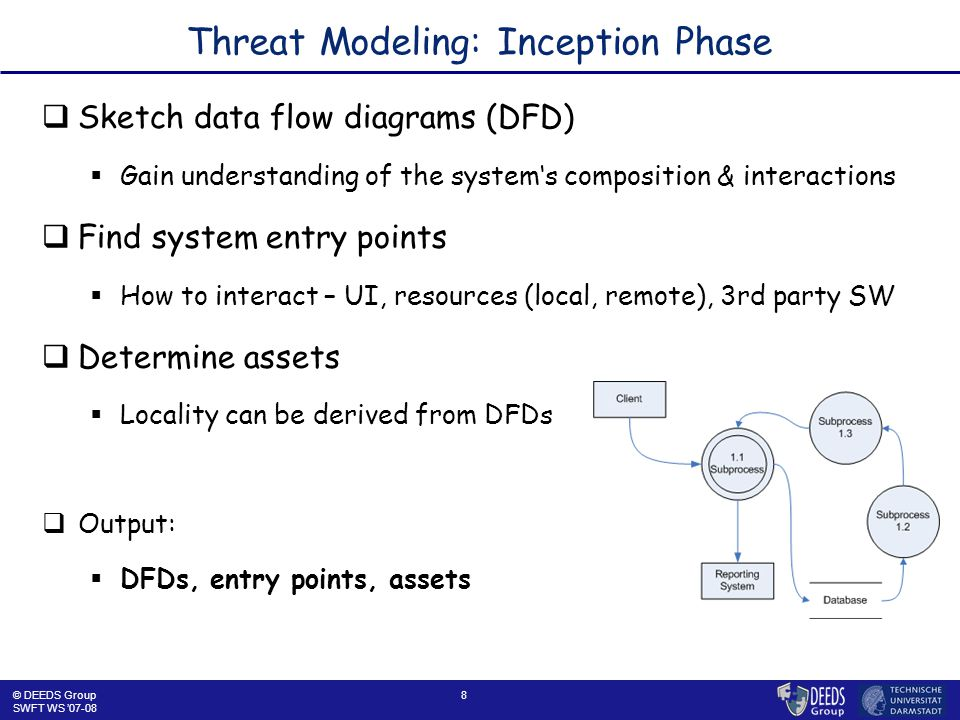 8 Threat Modeling: Inception Phase  Sketch data flow diagrams (DFD)  Gain understanding of the system's composition & interactions  Find system entry points  How to interact – UI, resources (local, remote), 3rd party SW  Determine assets  Locality can be derived from DFDs  Output:  DFDs, entry points, assets © DEEDS Group SWFT WS '07-08