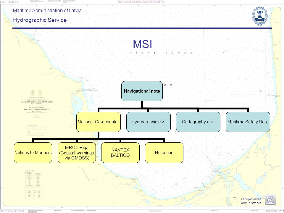 Maritime Administration of Latvia Hydrographic Service Latvijas Jūras administrācija MSI Navigational note National Co- ordinator Notices to Mariners