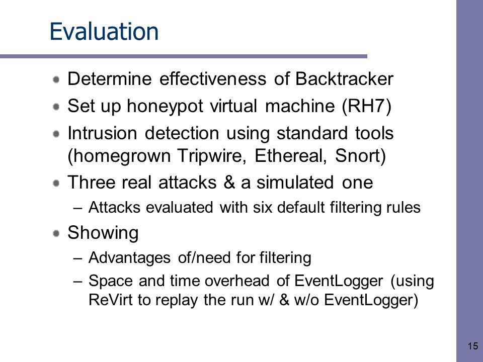 15 Evaluation Determine effectiveness of Backtracker Set up honeypot virtual machine (RH7) Intrusion detection using standard tools (homegrown Tripwir