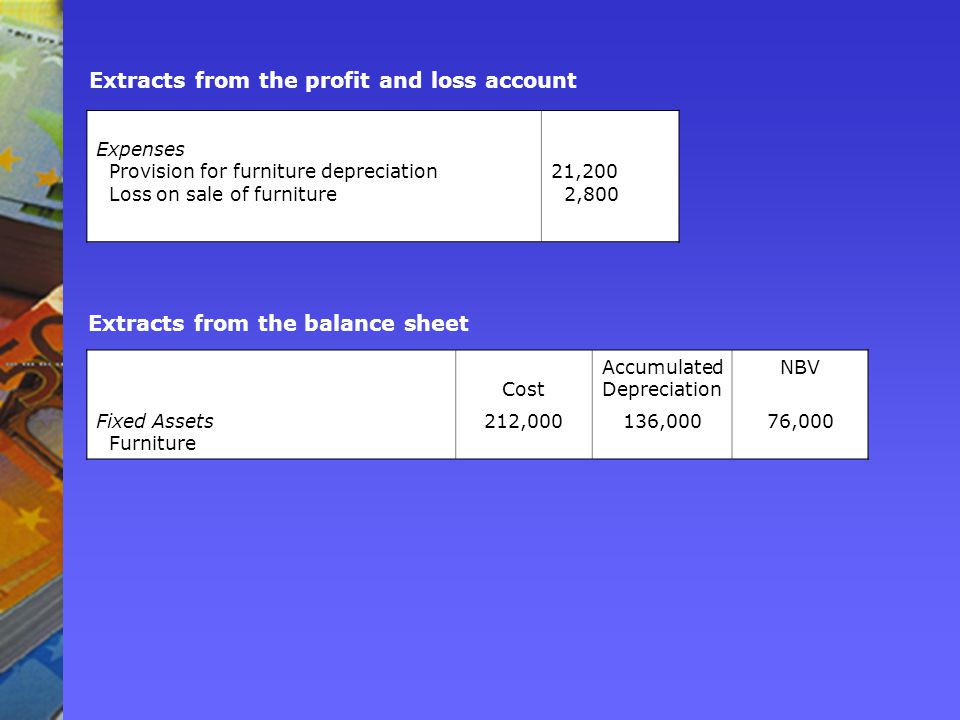 Extracts from the profit and loss account Expenses Provision for furniture depreciation Loss on sale of furniture 21,200 2,800 Extracts from the balan