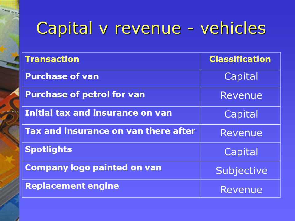 Capital v revenue - vehicles TransactionClassification Purchase of van Purchase of petrol for van Initial tax and insurance on van Tax and insurance on van there after Spotlights Company logo painted on van Replacement engine Capital Revenue Capital Revenue Capital Subjective Revenue