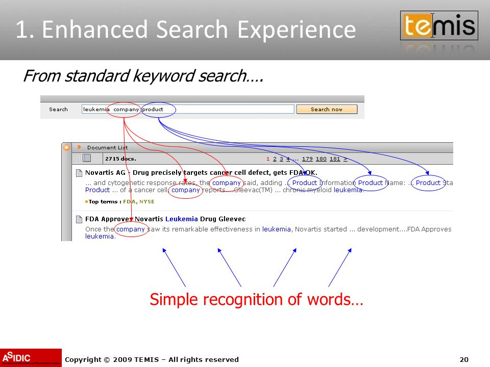 Copyright © 2009 TEMIS – All rights reserved20 1. Enhanced Search Experience Simple recognition of words… From standard keyword search….
