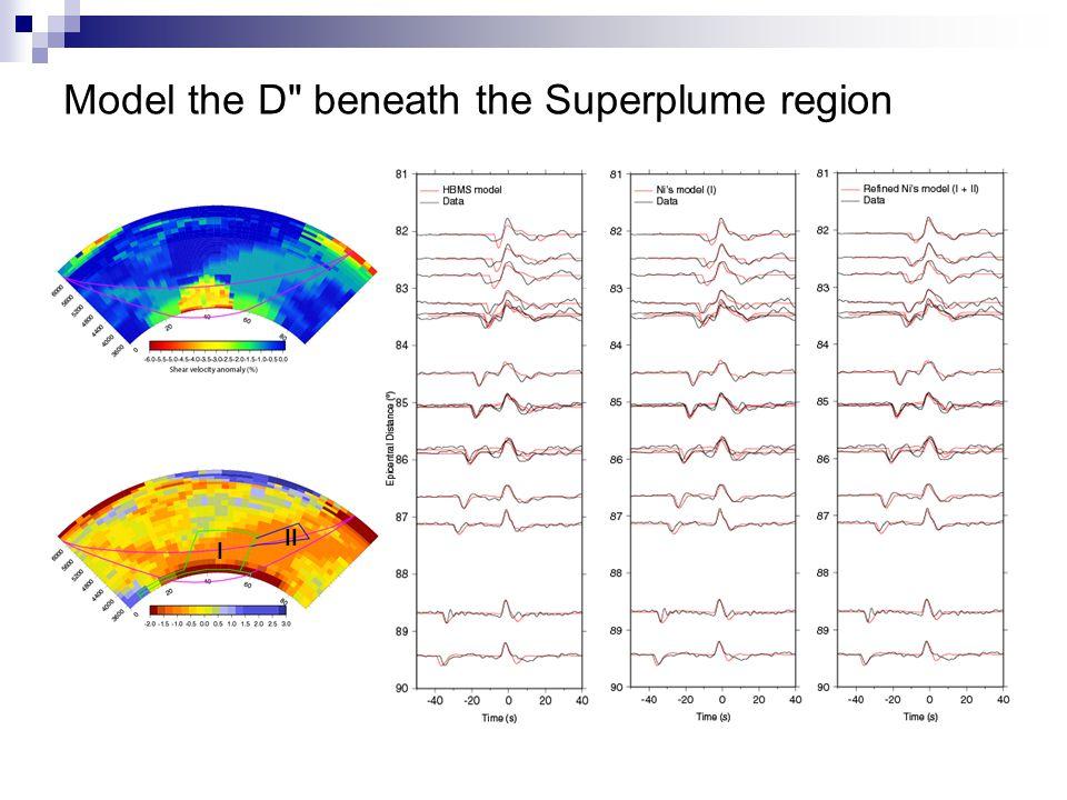 Model the D beneath the Superplume region I II