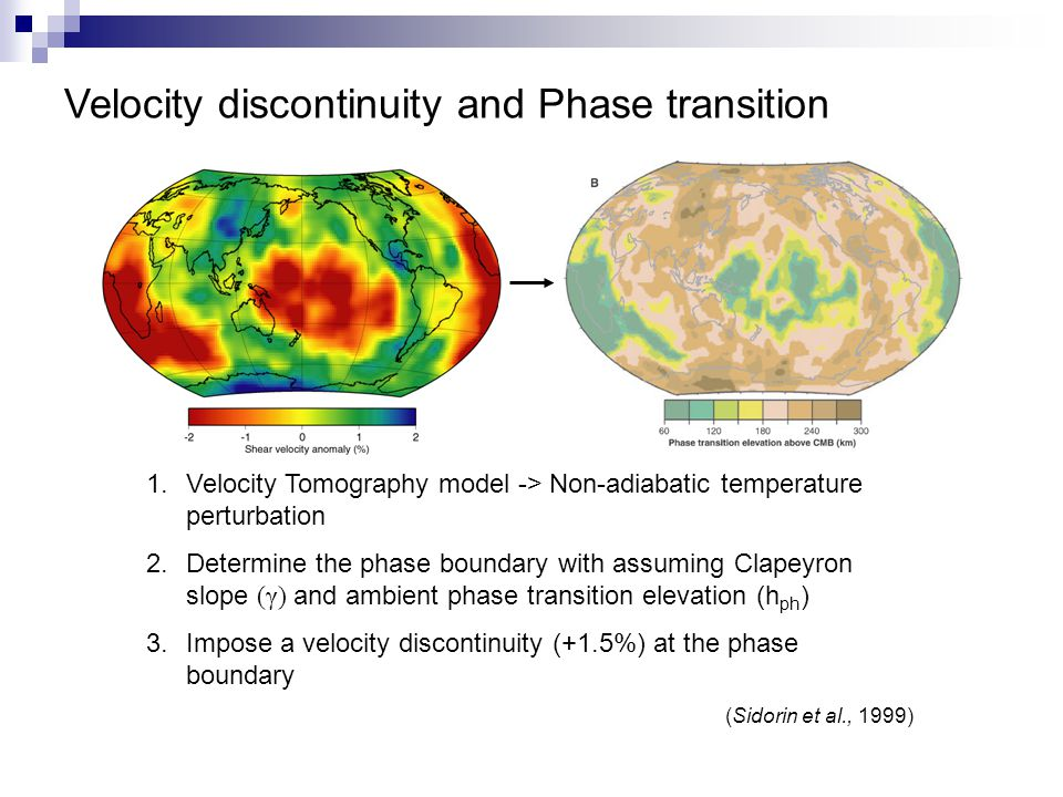 Velocity discontinuity and Phase transition 1.Velocity Tomography model -> Non-adiabatic temperature perturbation 2.Determine the phase boundary with assuming Clapeyron slope (γ) and ambient phase transition elevation (h ph ) 3.Impose a velocity discontinuity (+1.5%) at the phase boundary (Sidorin et al., 1999)