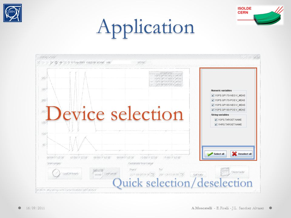 Device selection Quick selection/deselection 16/09/2011A.Moscatelli - E.Piselli - J.L. Sanchez Alvarez Application