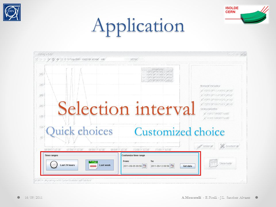 Selection interval Quick choices Customized choice 16/09/2011A.Moscatelli - E.Piselli - J.L. Sanchez Alvarez Application
