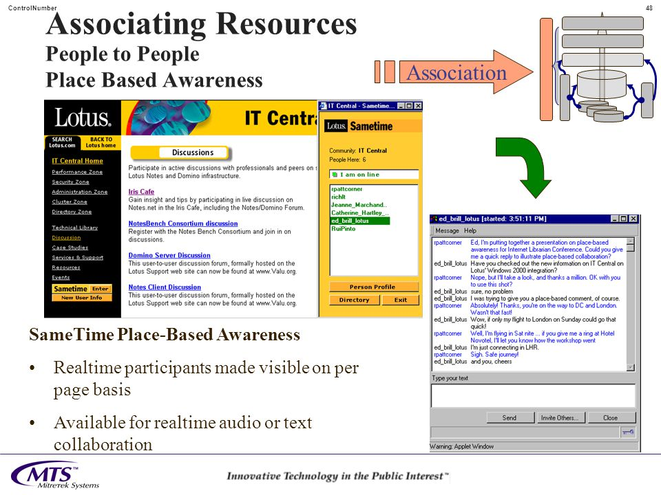 47ControlNumber Associating Resources People to People Place Based Awareness Association ThirdVoice Software Comments are visible as overlay icons Comments made visible on request