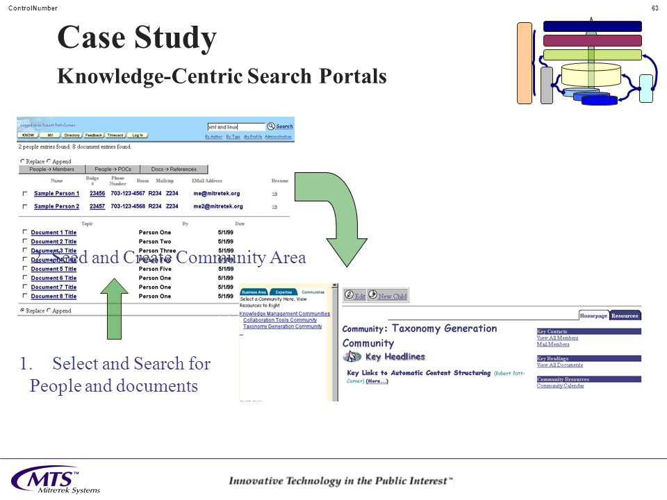 62ControlNumber Case Study Knowledge-Centric Search People Documents