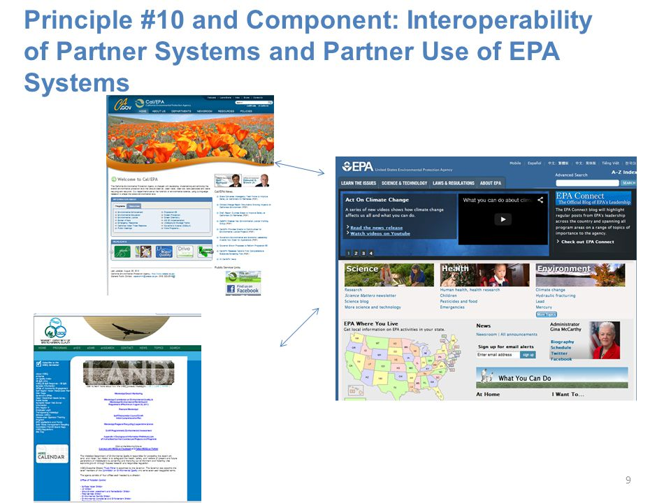 9 Principle #10 and Component: Interoperability of Partner Systems and Partner Use of EPA Systems