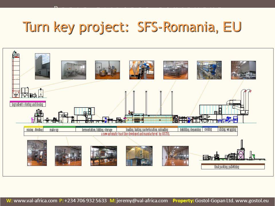 Turn key project: SFS-Romania, EU W: www.val-africa.com P: +234 706 932 5633 M: jeremy@val-africa.com Property: Gostol-Gopan Ltd. www.gostol.eu