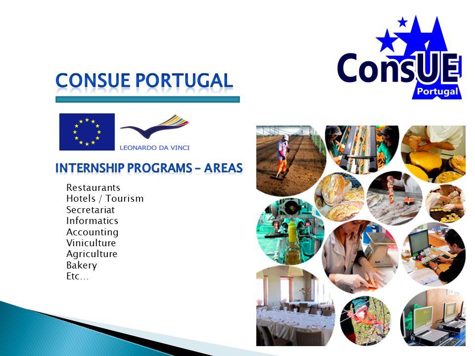 City Council Setubal www.mun-setubal.pt Turism Hotels School Setubalhttp://escolas.turismodeportugal.pt Inst.