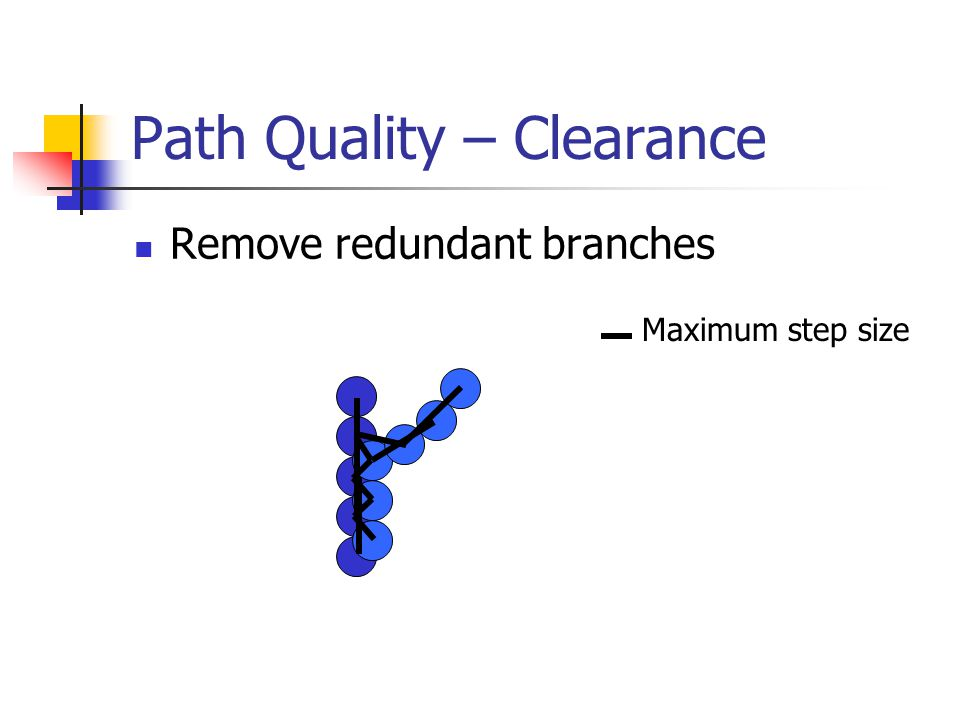 Path Quality – Clearance Remove redundant branches Maximum step size