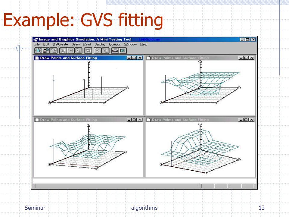 Seminaralgorithms13 Example: GVS fitting