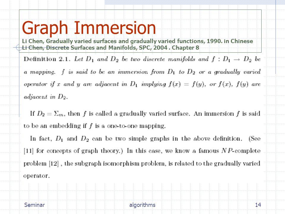 Seminaralgorithms14 Graph Immersion Li Chen, Gradually varied surfaces and gradually varied functions, 1990.