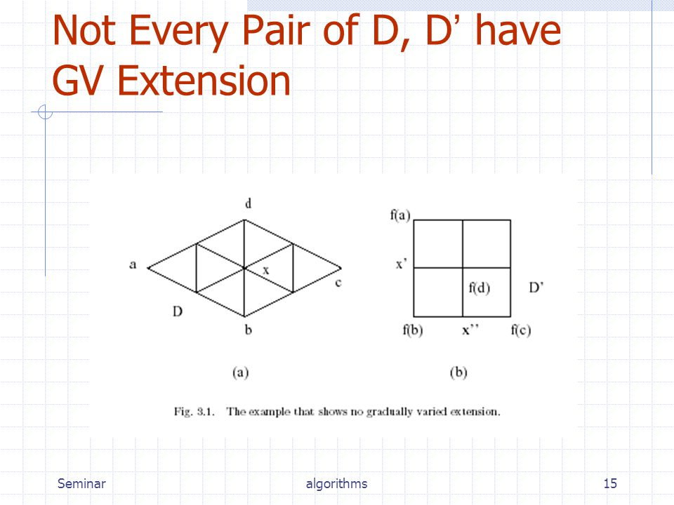 Seminaralgorithms15 Not Every Pair of D, D ' have GV Extension