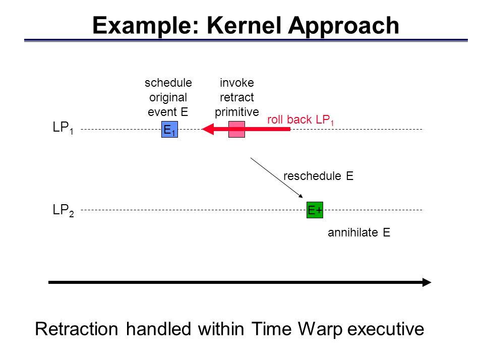 LP 2 LP 1 Retraction handled within Time Warp executive Example: Kernel Approach E1E1 E+ schedule original event E invoke retract primitive annihilate