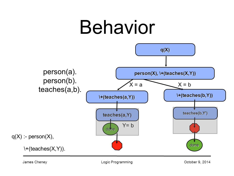 James CheneyLogic ProgrammingOctober 9, 2014 Behavior person(a).