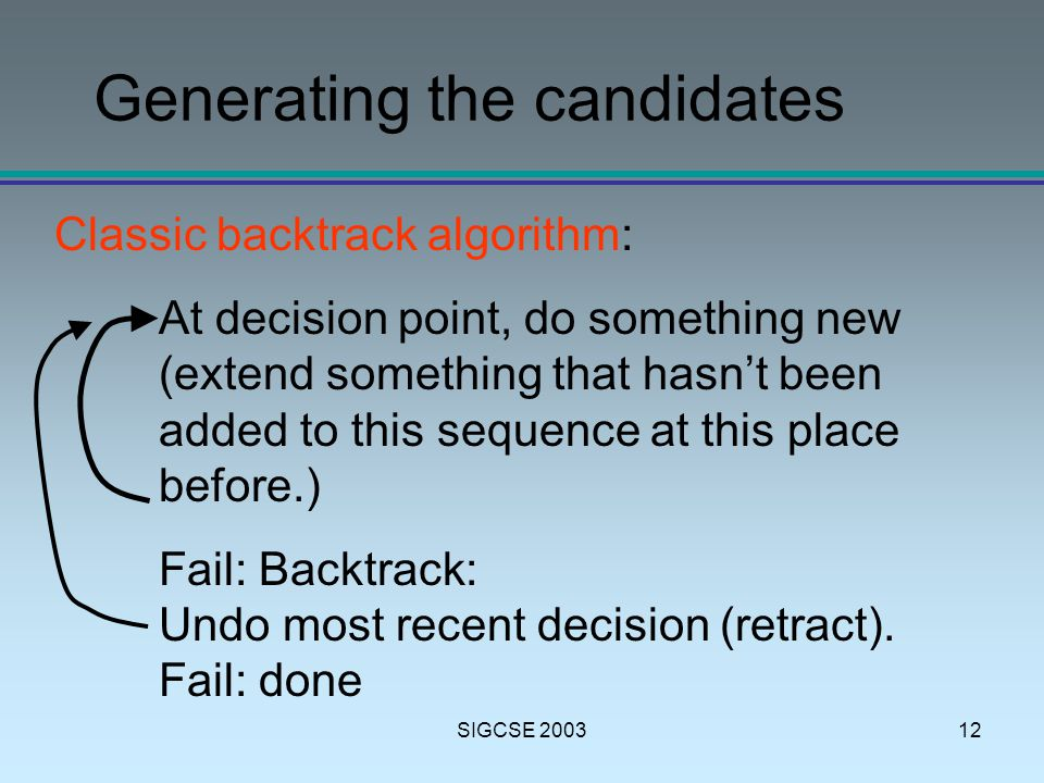 SIGCSE 200312 Generating the candidates Classic backtrack algorithm: At decision point, do something new (extend something that hasn't been added to this sequence at this place before.) Fail: Backtrack: Undo most recent decision (retract).