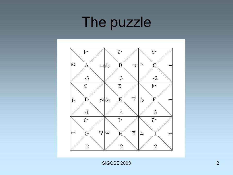SIGCSE 20032 The puzzle
