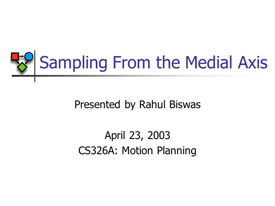 Sampling From the Medial Axis Presented by Rahul Biswas April 23, 2003 CS326A: Motion Planning