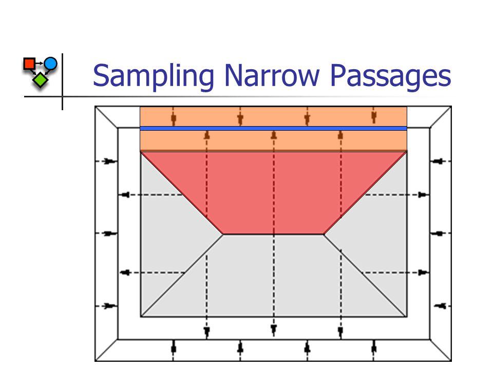 Sampling Narrow Passages