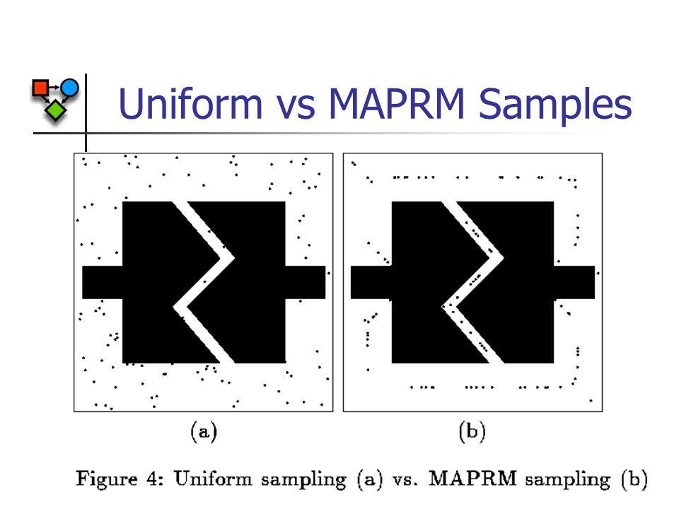 Uniform vs MAPRM Samples
