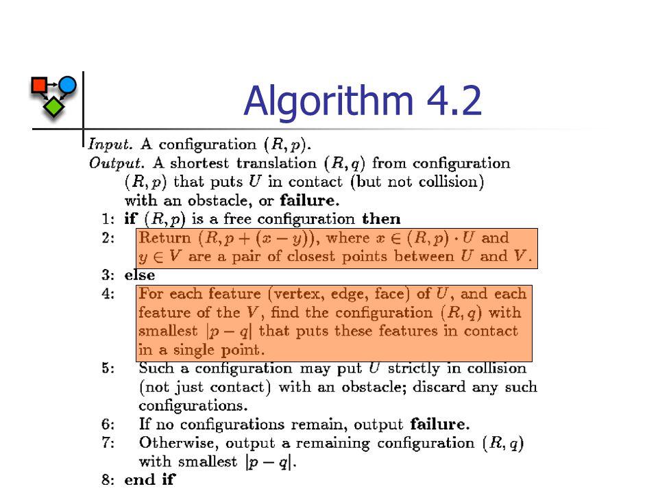 Algorithm 4.2