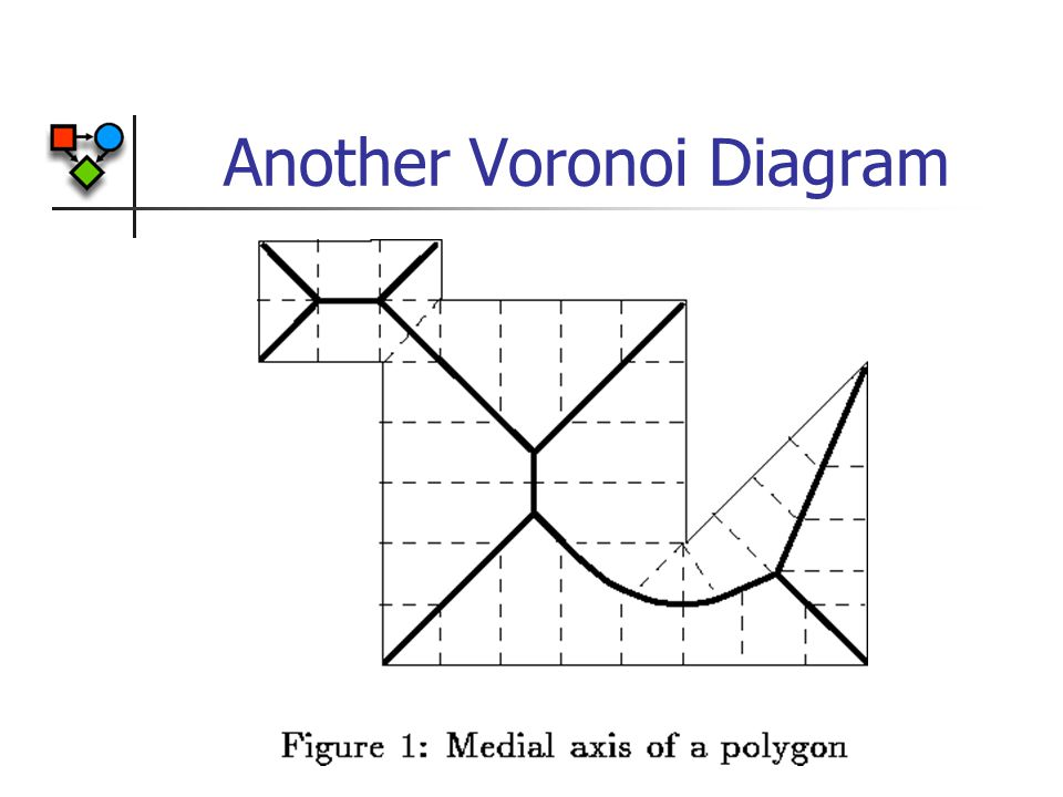 Another Voronoi Diagram
