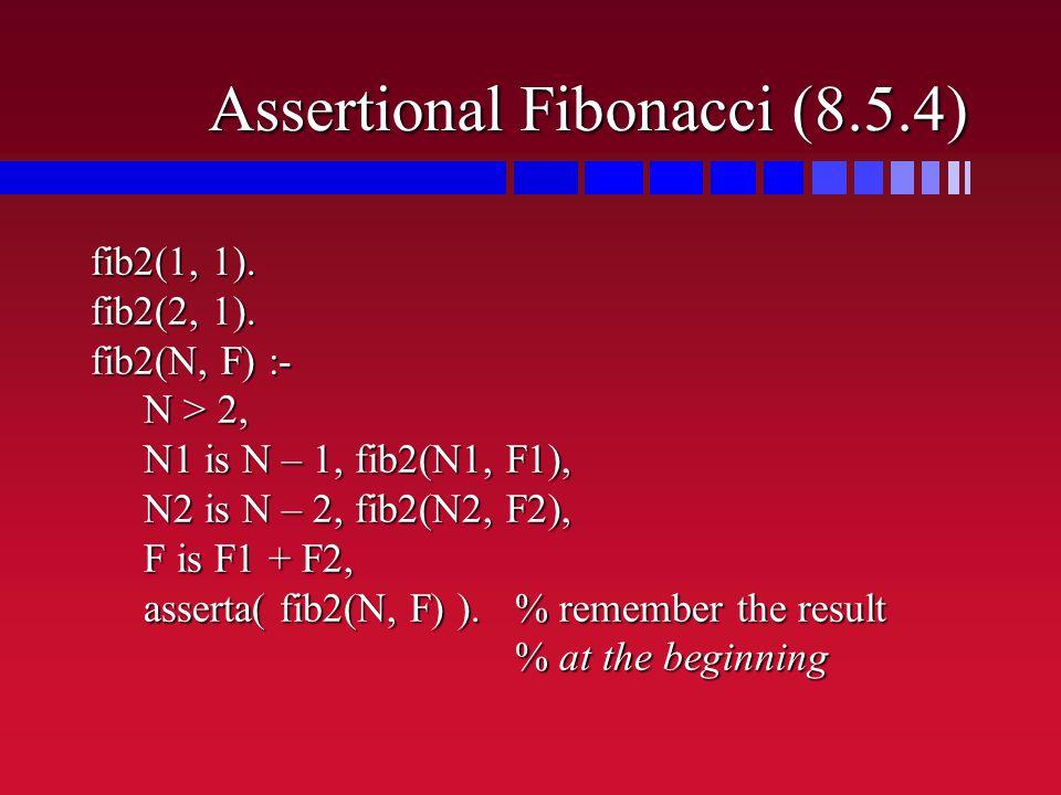 Assertional Fibonacci (8.5.4) fib2(1, 1). fib2(2, 1).