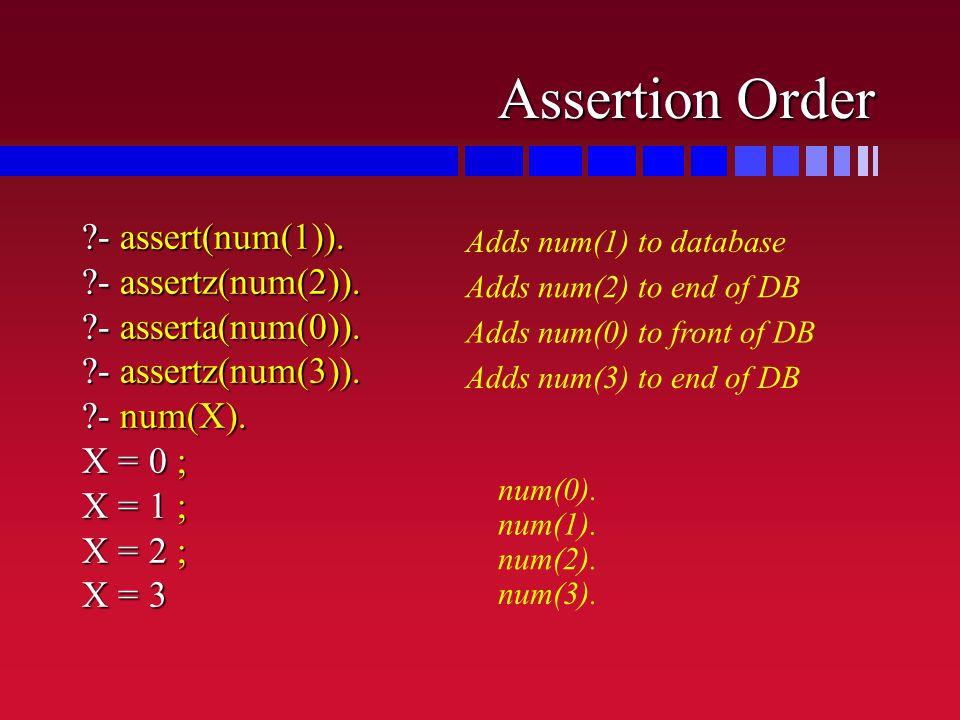 Assertion Order ?- assert(num(1)).?- assertz(num(2)).