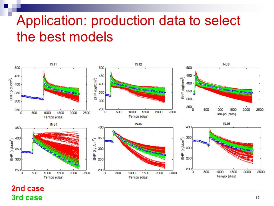 12 Application: production data to select the best models 2nd case 3rd case