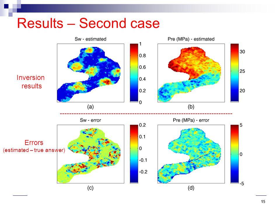 15 Results – Second case Inversion results Errors (estimated – true answer)
