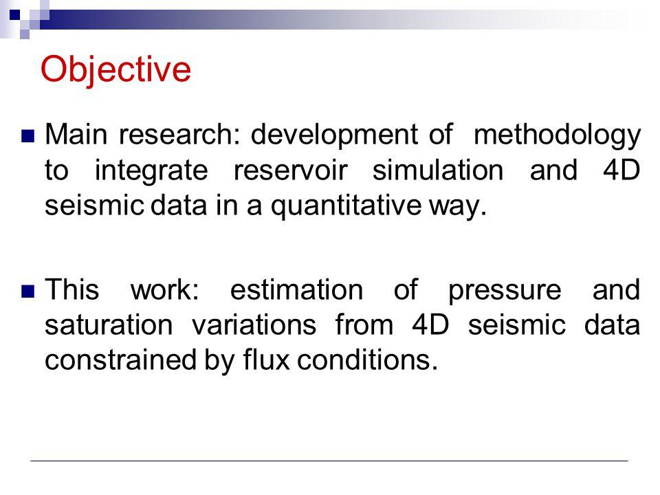 Main idea of the methodology 4D seismic Optimization Pre Sw Constraints S min < S w < S max P min < Pre < P max Reservoir simulation Uncertainty analysis Model 1Model nModel 2 … PreSwPreSw PreSw