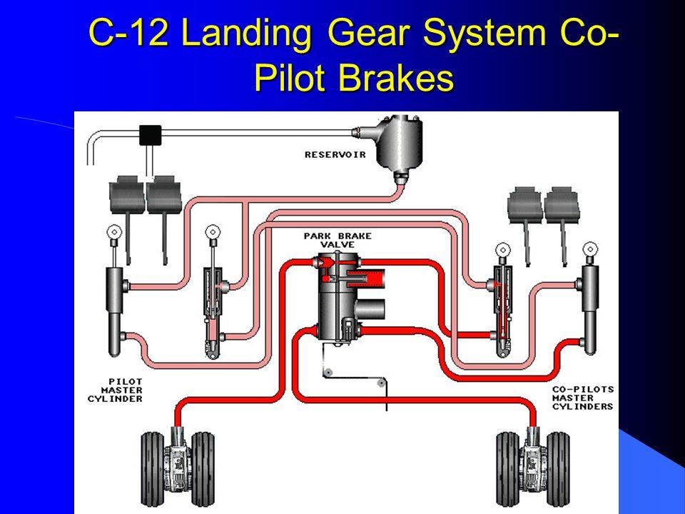 C-12 Landing Gear System Co- Pilot Brakes