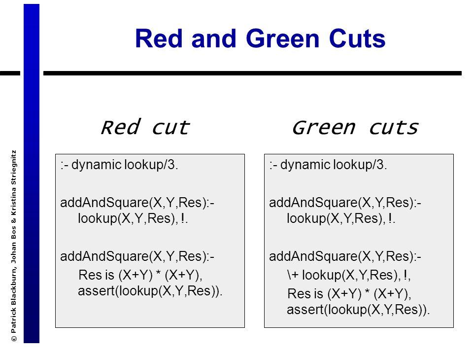 © Patrick Blackburn, Johan Bos & Kristina Striegnitz Red and Green Cuts :- dynamic lookup/3.