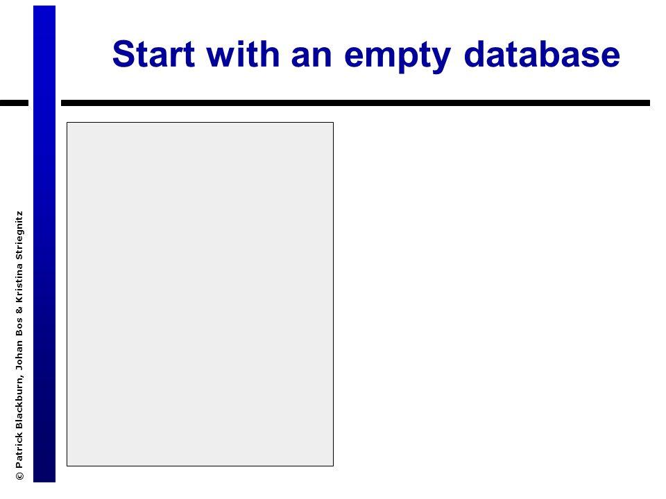 © Patrick Blackburn, Johan Bos & Kristina Striegnitz Start with an empty database