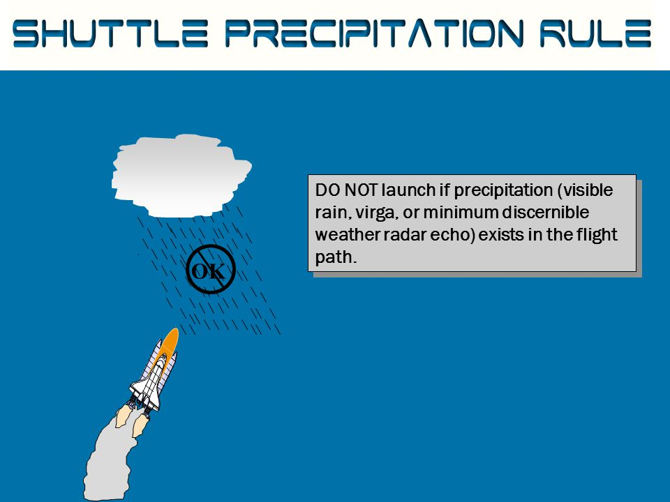 DO NOT launch if precipitation (visible rain, virga, or minimum discernible weather radar echo) exists in the flight path.