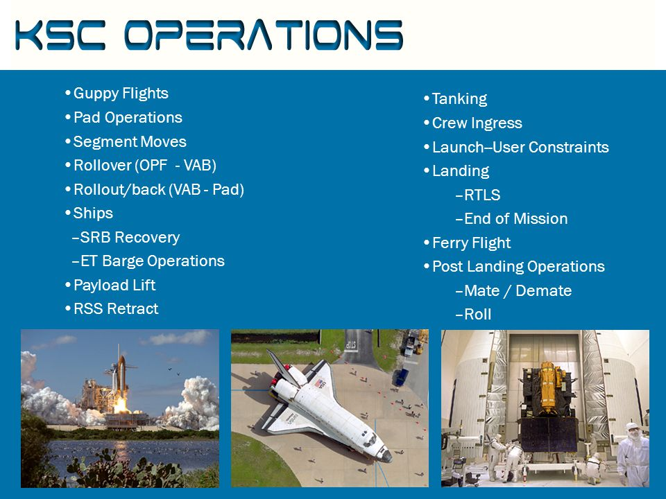 KSC Operations Guppy Flights Pad Operations Segment Moves Rollover (OPF - VAB) Rollout/back (VAB - Pad) Ships –SRB Recovery –ET Barge Operations Payload Lift RSS Retract Tanking Crew Ingress Launch--User Constraints Landing –RTLS –End of Mission Ferry Flight Post Landing Operations –Mate / Demate –Roll