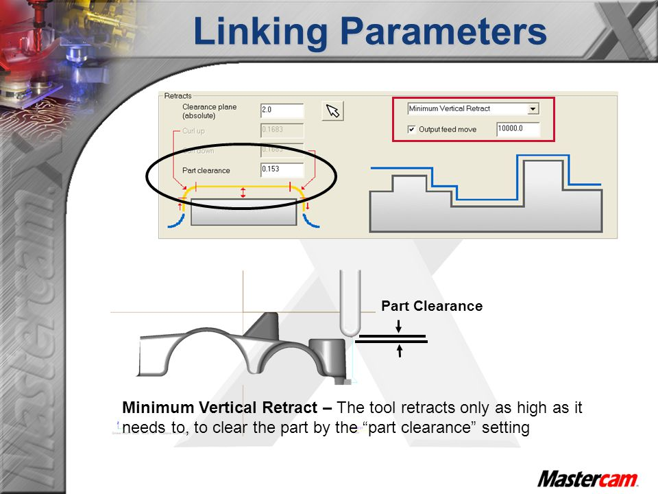 """Part Clearance Minimum Vertical Retract – The tool retracts only as high as it needs to, to clear the part by the """"part clearance"""" setting Linking Par"""