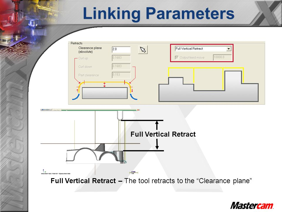 """Full Vertical Retract – The tool retracts to the """"Clearance plane"""" Full Vertical Retract Linking Parameters"""
