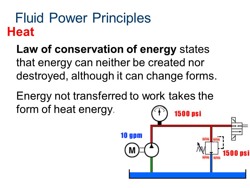 Fluid Power Principles Heat Law of conservation of energy states that energy can neither be created nor destroyed, although it can change forms. Energ