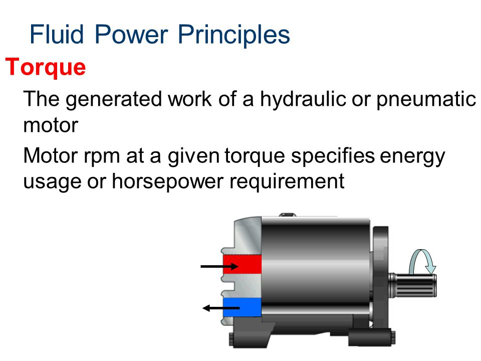 Fluid Power Principles Torque The generated work of a hydraulic or pneumatic motor Motor rpm at a given torque specifies energy usage or horsepower re